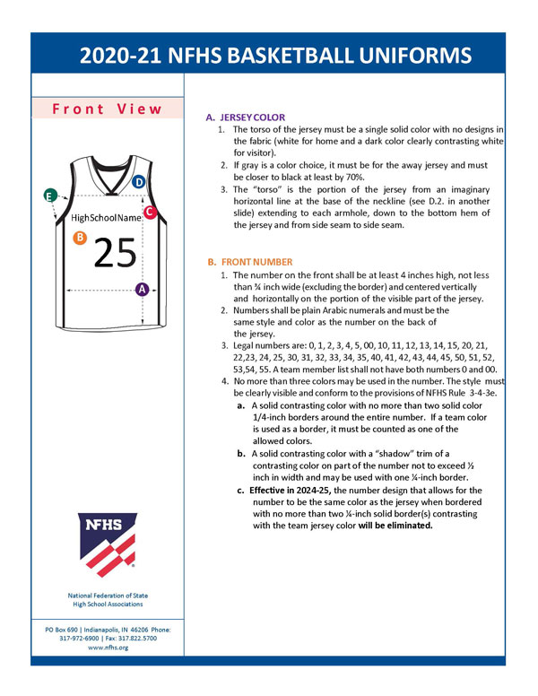 BASKETBALL-RULES_Page_1